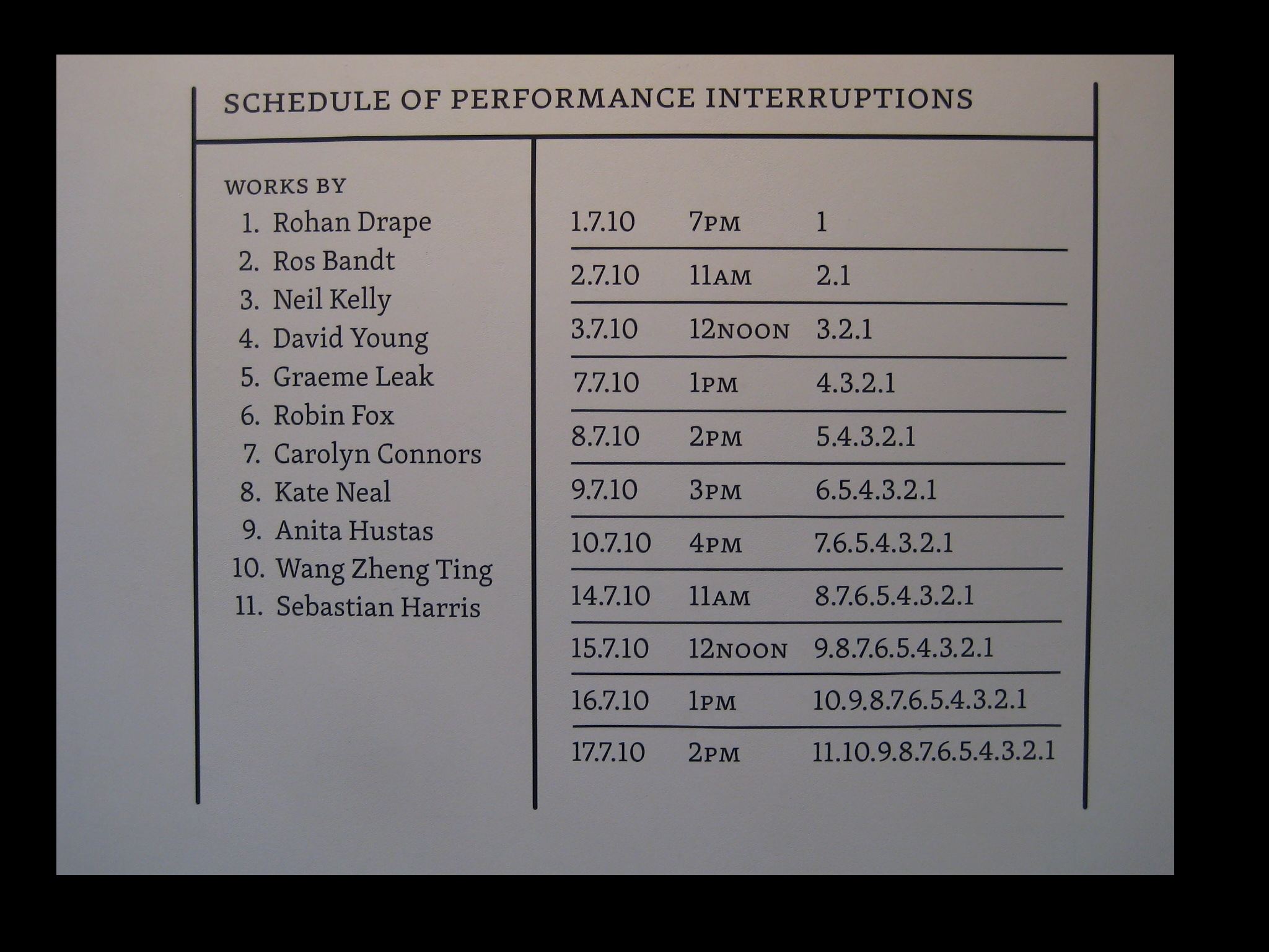 constellation schedule of performance interruptions on wall for upload